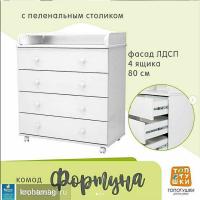 Комод пеленальный Топотушки Фортуна ЛДСП 800/4 61